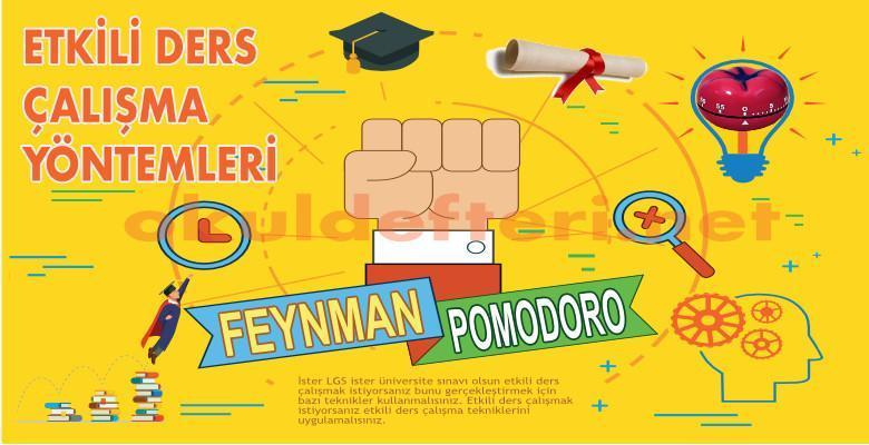 Etkili ders çalışma yöntemleri-Feynman ve Pomodoro tekniği etkili ders çalışma yöntemleri - etkili ders al ma y ntemleri pomodoro feynman 400 780x400 - Etkili Ders Çalışma Yöntemleri-Feynman ve Pomodoro